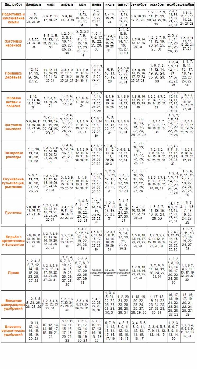 Расписание 112 автобуса выходные дни
